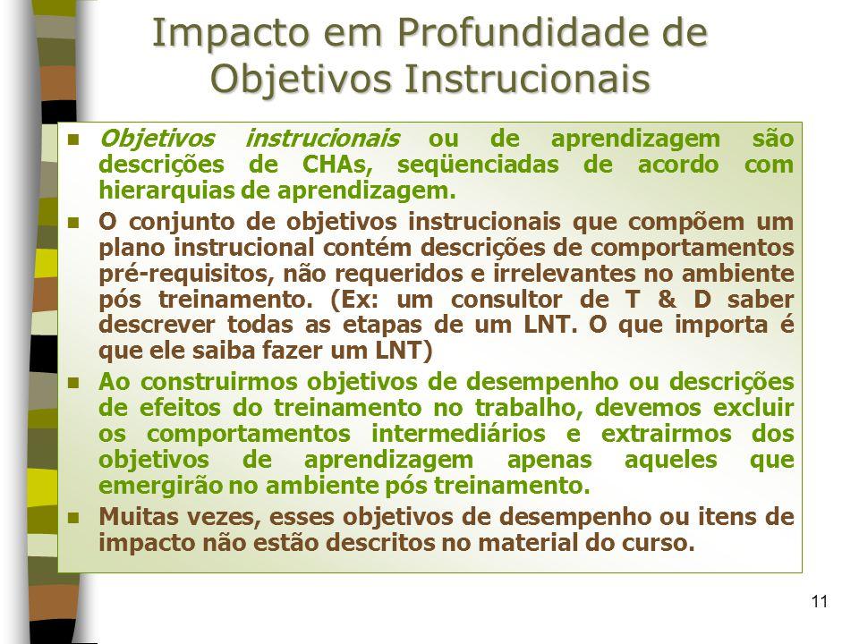 Impacto em Profundidade de Objetivos Instrucionais