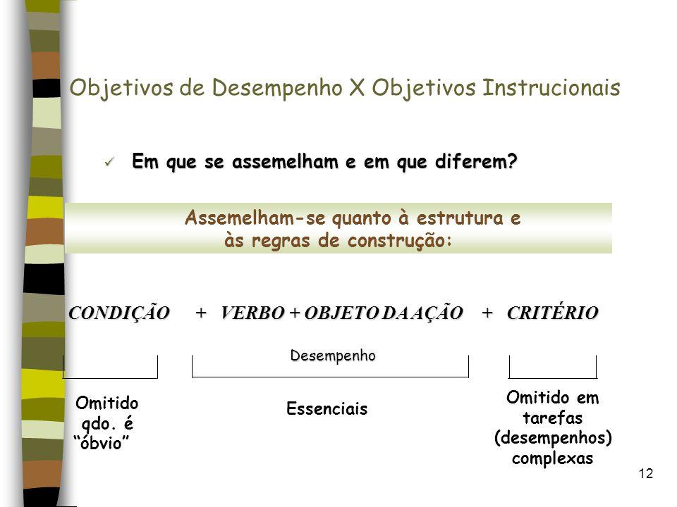 Objetivos de Desempenho X Objetivos Instrucionais