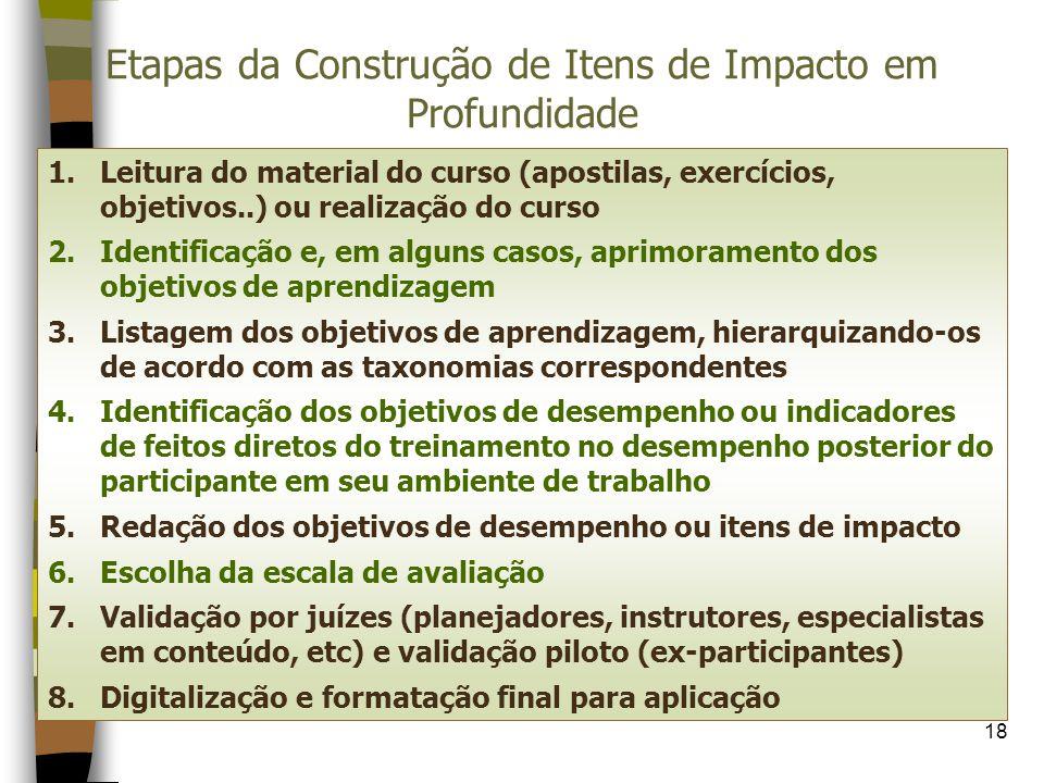 Etapas da Construção de Itens de Impacto em Profundidade
