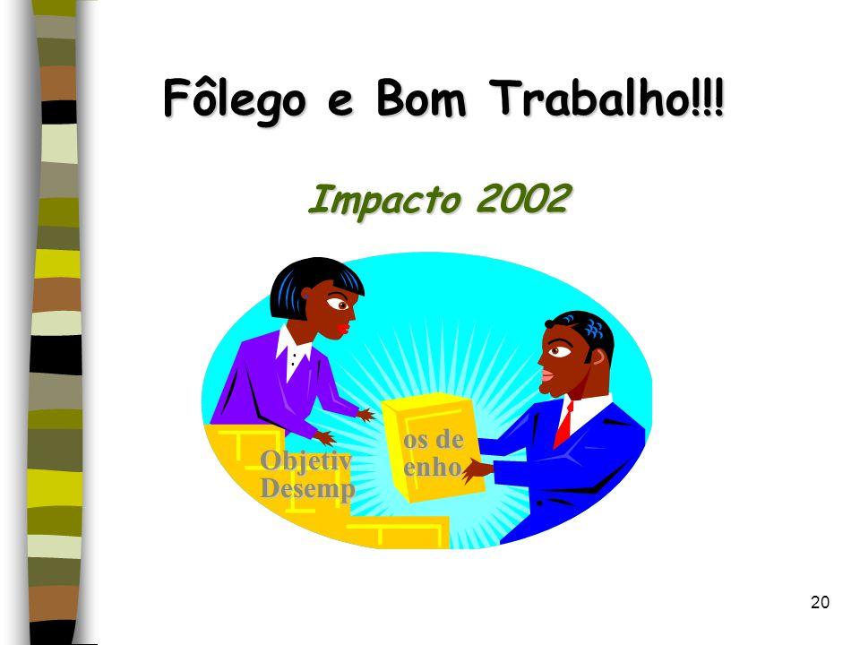 Fôlego e Bom Trabalho!!! Impacto 2002 Objetiv Desemp os de enho