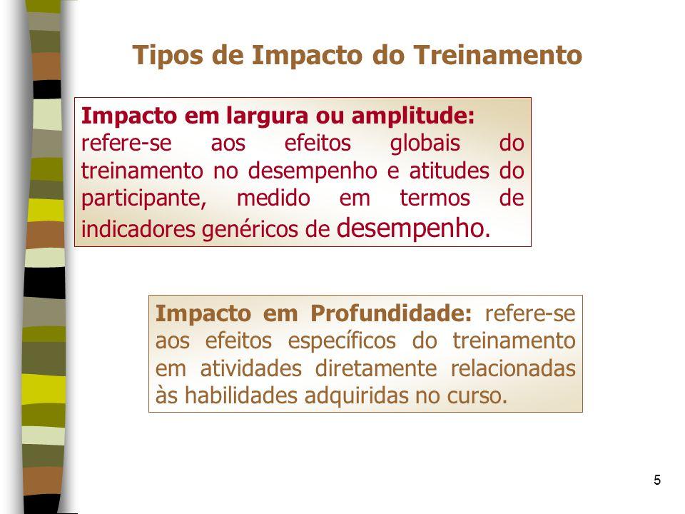 Tipos de Impacto do Treinamento