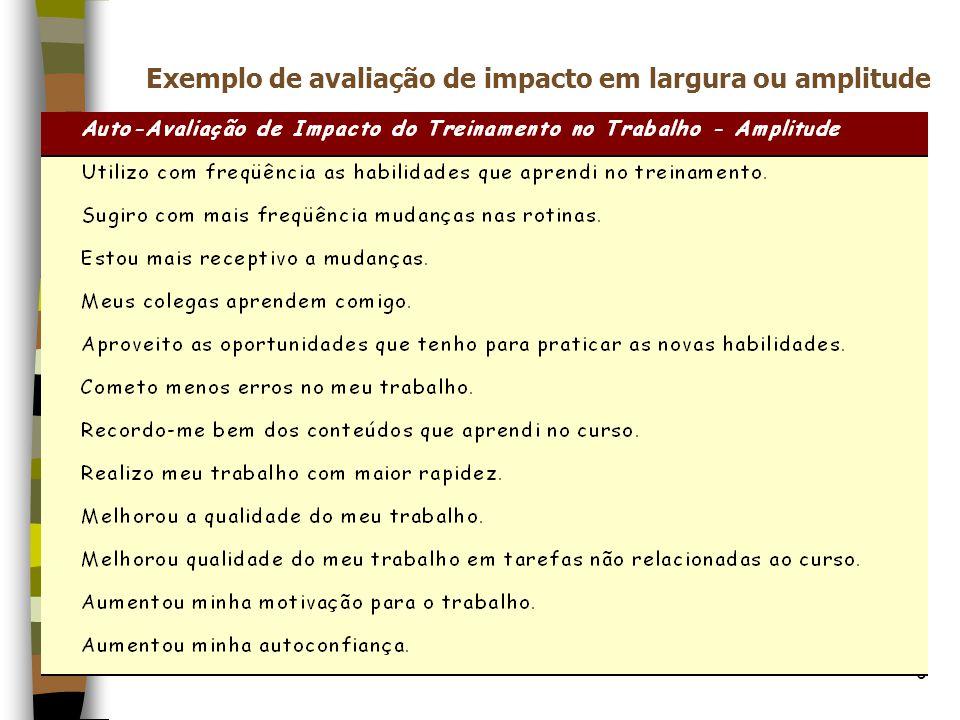 Exemplo de avaliação de impacto em largura ou amplitude