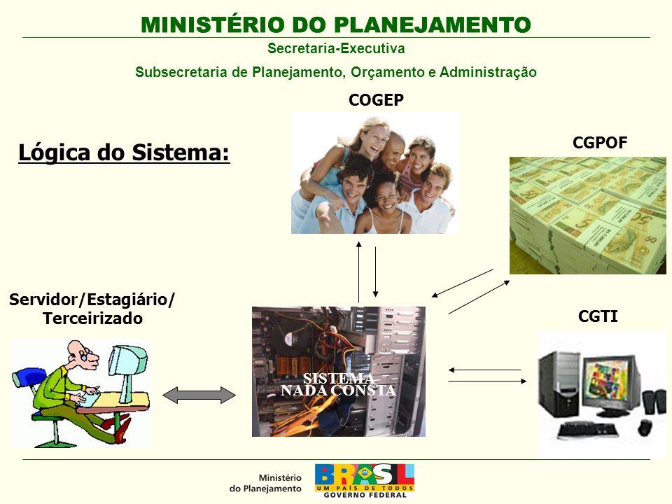 Lógica do Sistema: MINISTÉRIO DO PLANEJAMENTO COGEP CGPOF