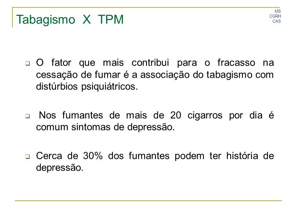 MS CGRH. CAS. Tabagismo X TPM.