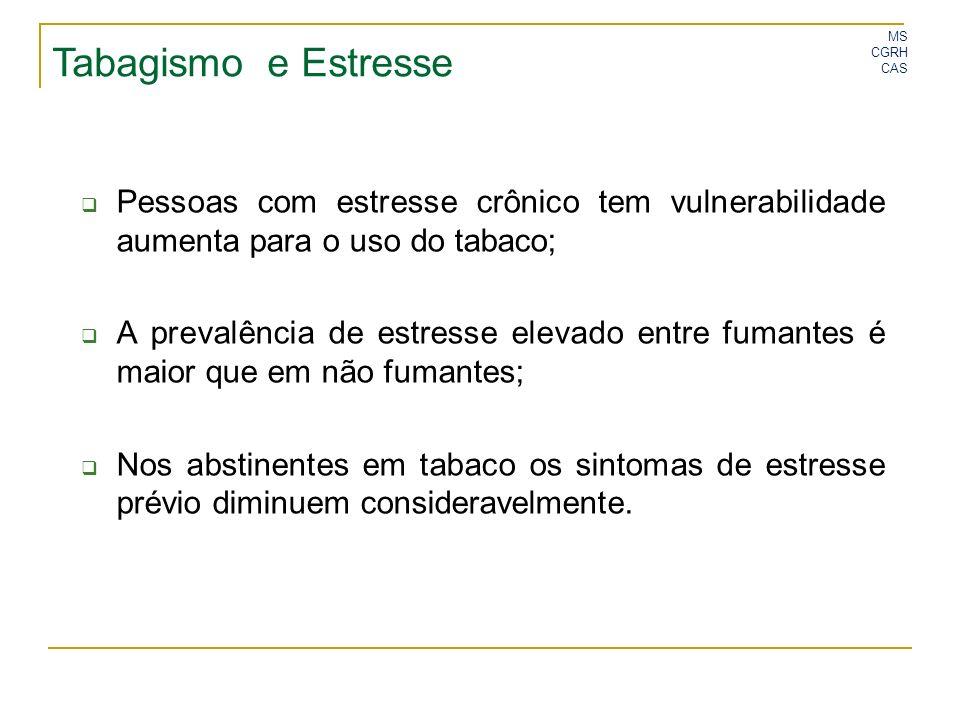 MS CGRH. CAS. Tabagismo e Estresse. Pessoas com estresse crônico tem vulnerabilidade aumenta para o uso do tabaco;