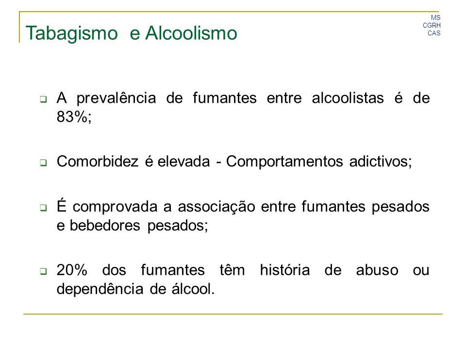 Tabagismo e Alcoolismo