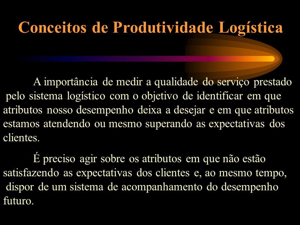 Conceitos de Produtividade Logística