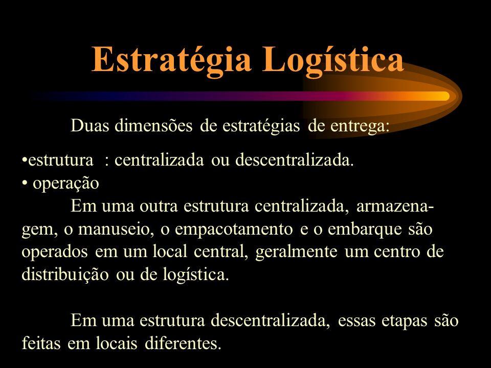 Estratégia Logística Duas dimensões de estratégias de entrega: