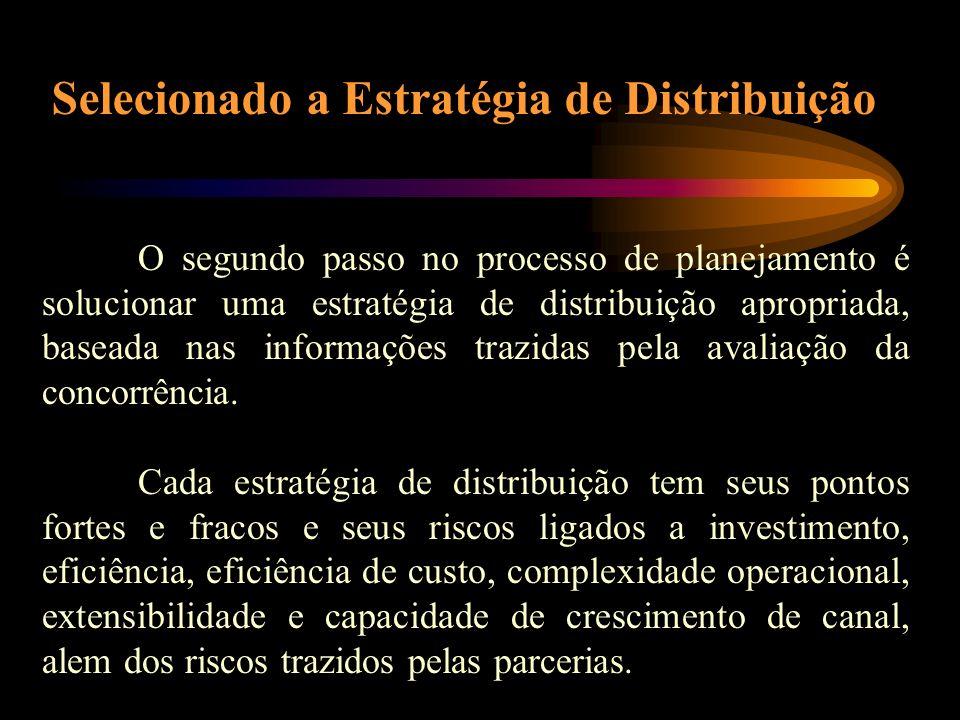 Selecionado a Estratégia de Distribuição