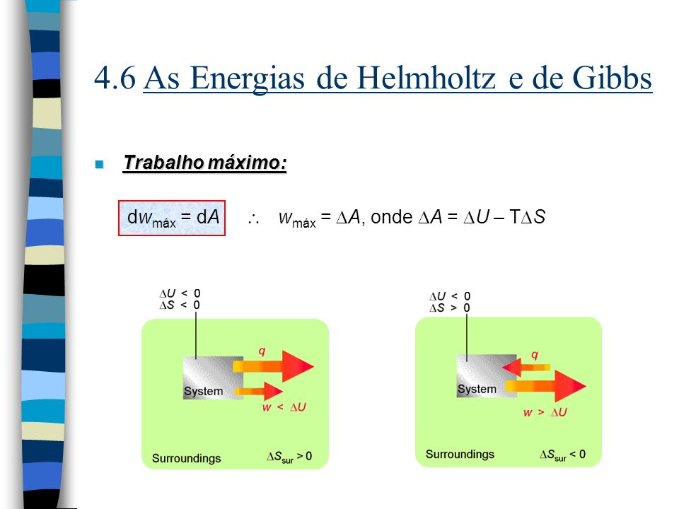 4.6 As Energias de Helmholtz e de Gibbs