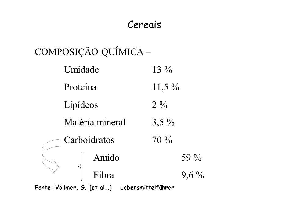 Cereais COMPOSIÇÃO QUÍMICA – Umidade 13 % Proteína 11,5 % Lipídeos 2 %