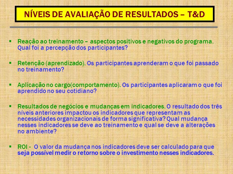 NÍVEIS DE AVALIAÇÃO DE RESULTADOS – T&D