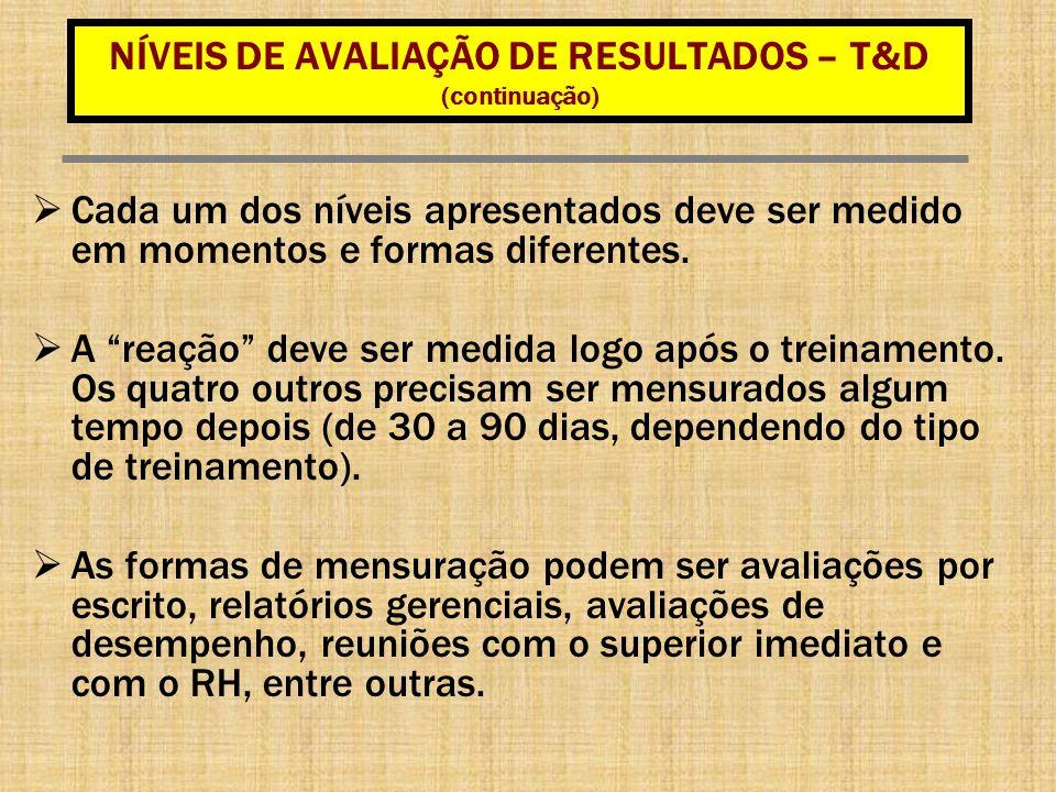 NÍVEIS DE AVALIAÇÃO DE RESULTADOS – T&D (continuação)