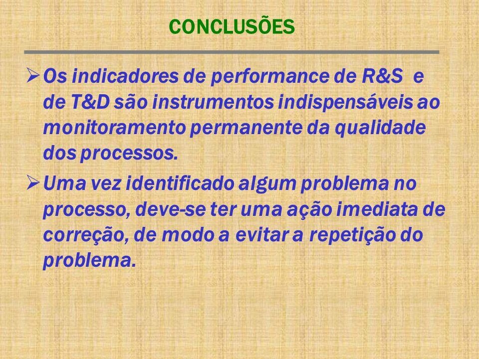 CONCLUSÕES Os indicadores de performance de R&S e de T&D são instrumentos indispensáveis ao monitoramento permanente da qualidade dos processos.