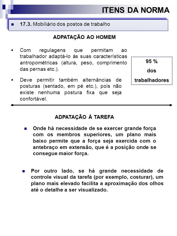 ITENS DA NORMA 17.3. Mobiliário dos postos de trabalho