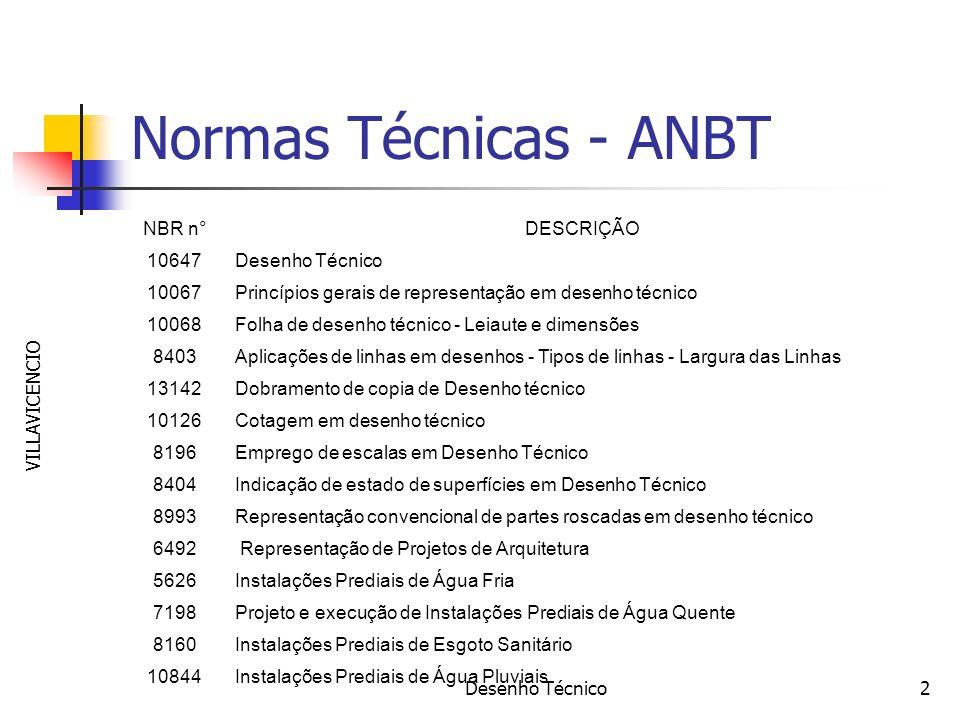 Normas Técnicas - ANBT NBR n° DESCRIÇÃO 10647 Desenho Técnico 10067
