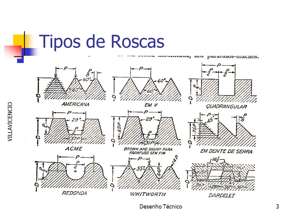 Tipos de Roscas Desenho Técnico