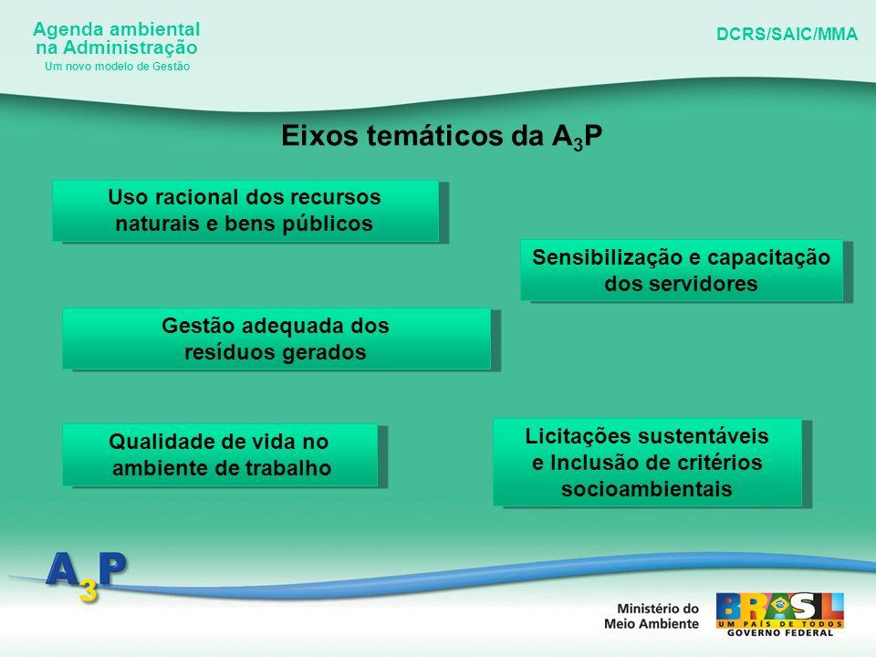 Agenda ambiental na Administração. DCRS/SAIC/MMA. Um novo modelo de Gestão. Eixos temáticos da A3P.