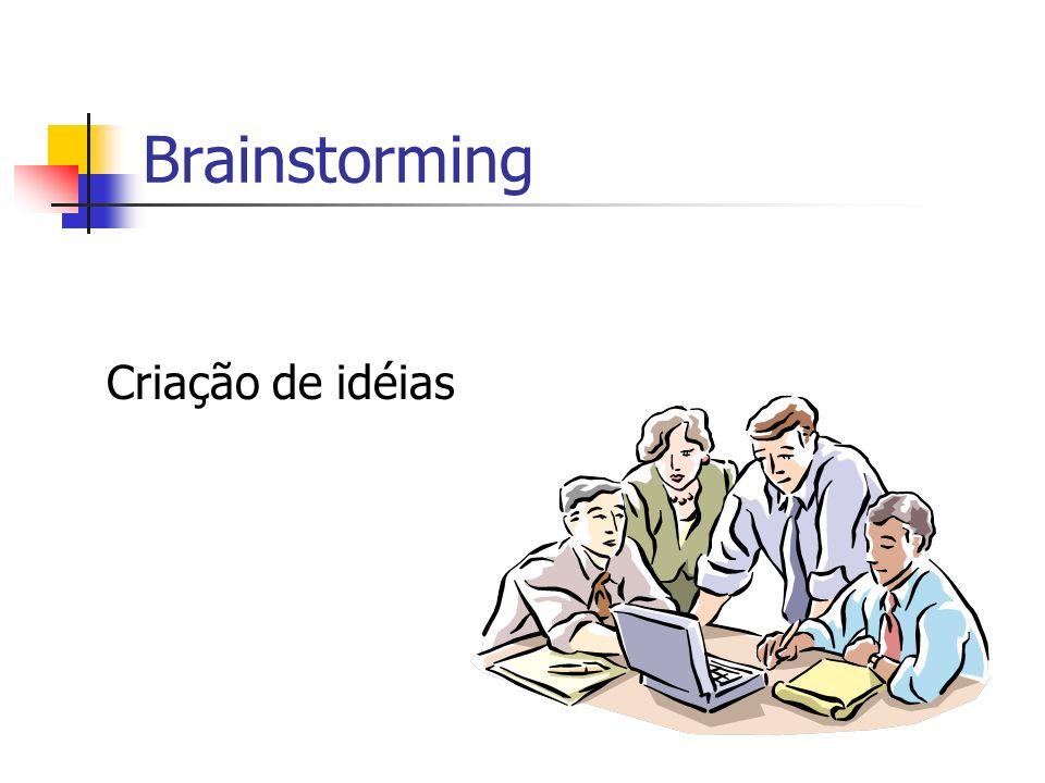 Brainstorming Criação de idéias