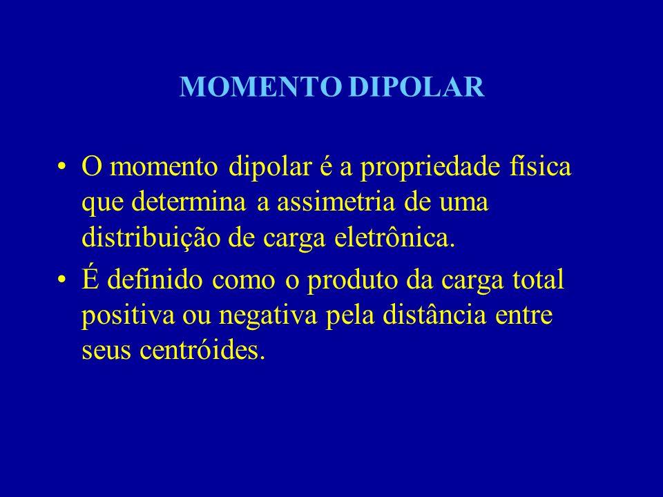 MOMENTO DIPOLAR O momento dipolar é a propriedade física que determina a assimetria de uma distribuição de carga eletrônica.