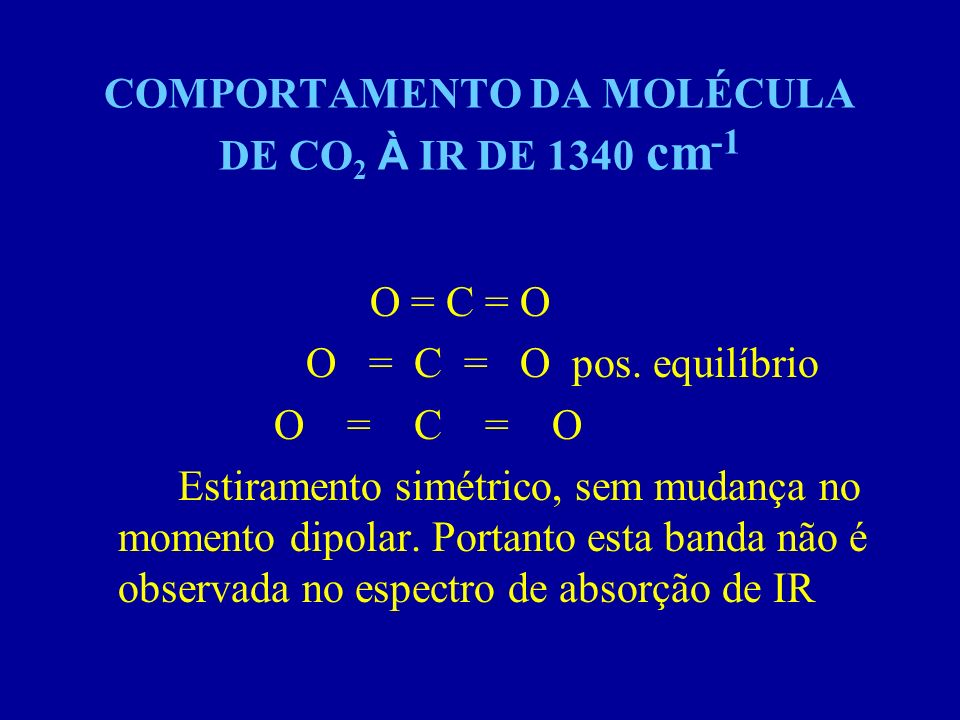 COMPORTAMENTO DA MOLÉCULA DE CO2 À IR DE 1340 cm-1