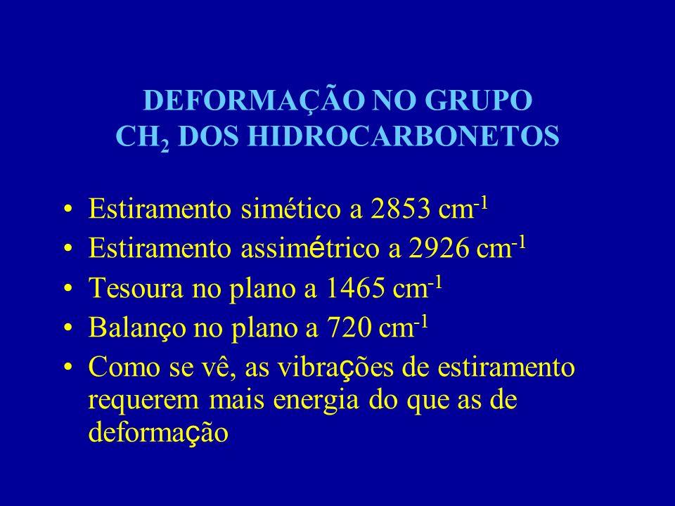 DEFORMAÇÃO NO GRUPO CH2 DOS HIDROCARBONETOS