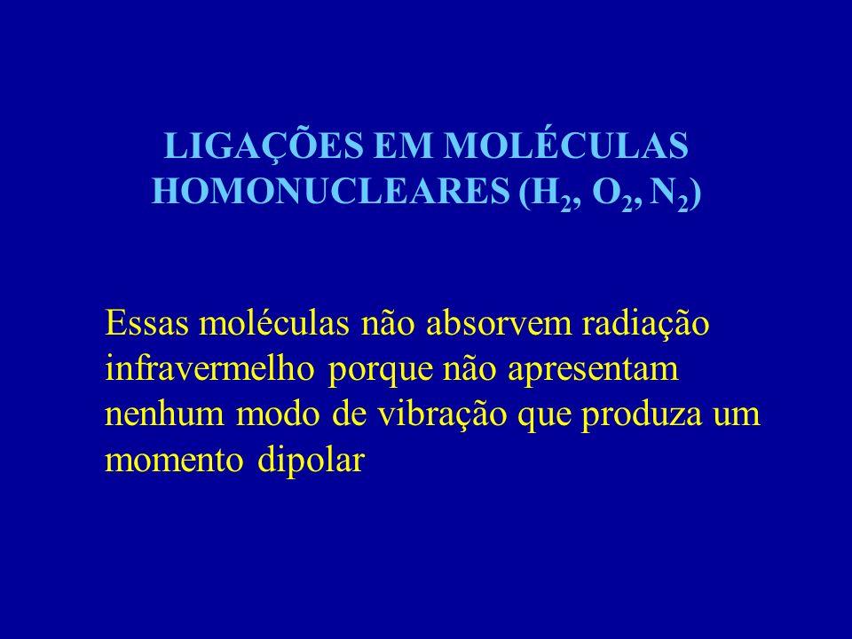 LIGAÇÕES EM MOLÉCULAS HOMONUCLEARES (H2, O2, N2)