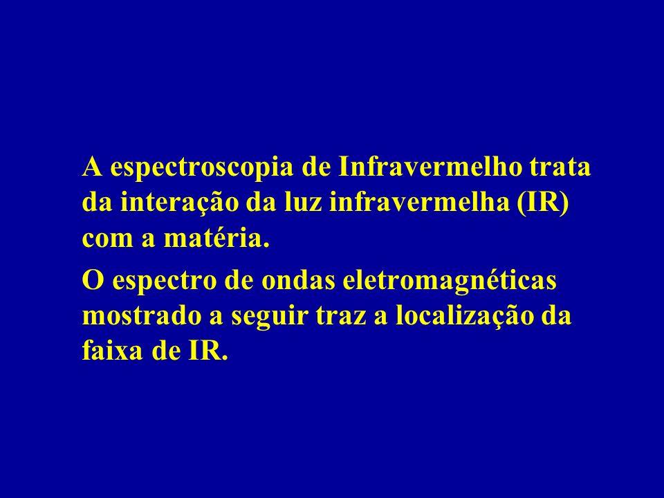 A espectroscopia de Infravermelho trata da interação da luz infravermelha (IR) com a matéria.