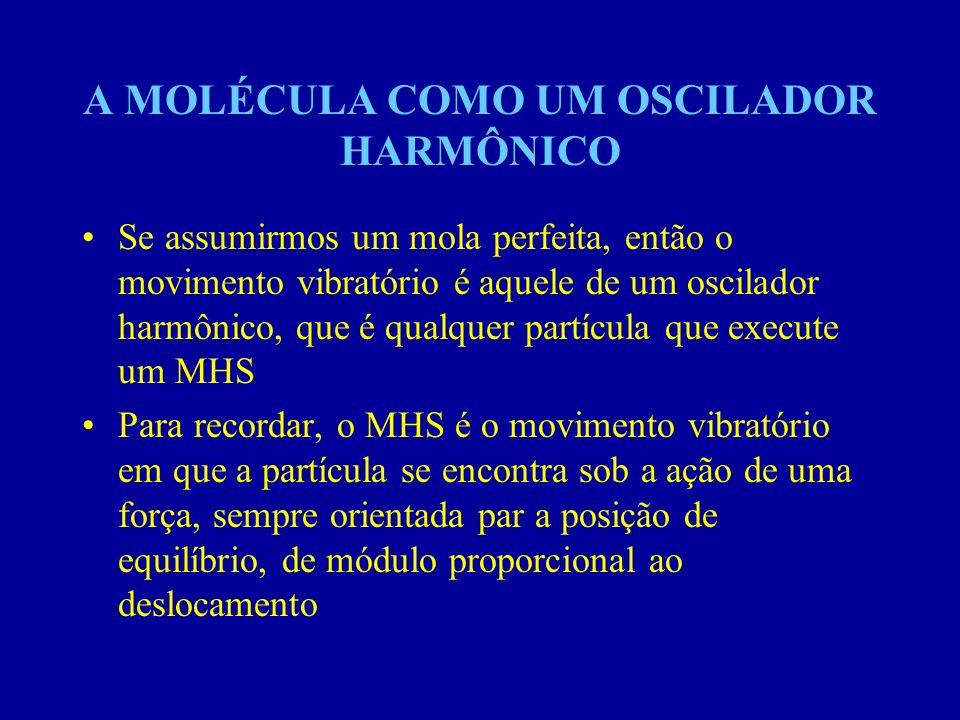 A MOLÉCULA COMO UM OSCILADOR HARMÔNICO