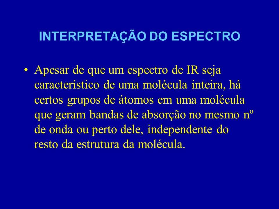 INTERPRETAÇÃO DO ESPECTRO