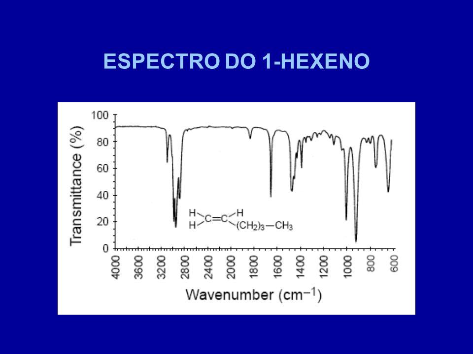 ESPECTRO DO 1-HEXENO