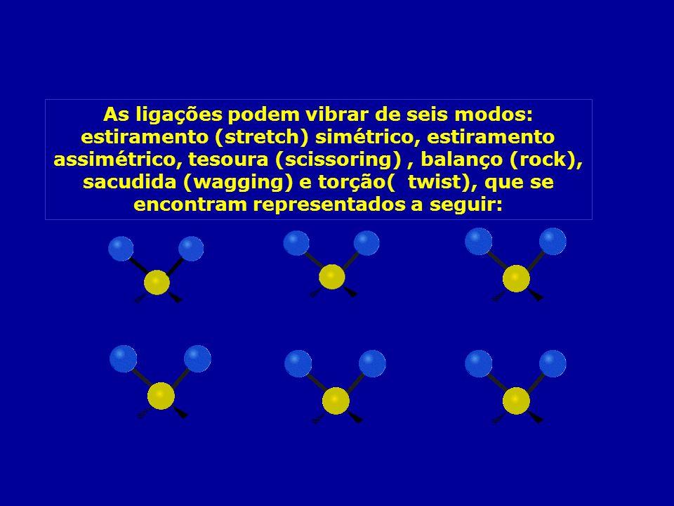 As ligações podem vibrar de seis modos: estiramento (stretch) simétrico, estiramento assimétrico, tesoura (scissoring) , balanço (rock), sacudida (wagging) e torção( twist), que se encontram representados a seguir: