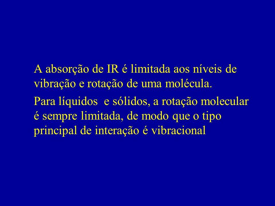 A absorção de IR é limitada aos níveis de vibração e rotação de uma molécula.