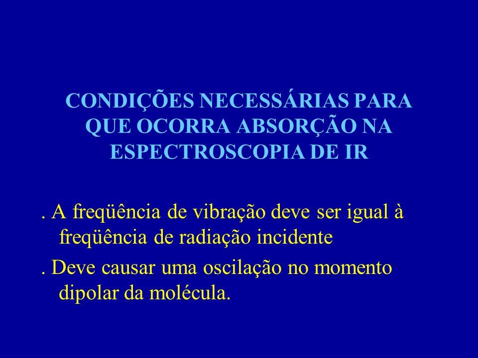 CONDIÇÕES NECESSÁRIAS PARA QUE OCORRA ABSORÇÃO NA ESPECTROSCOPIA DE IR