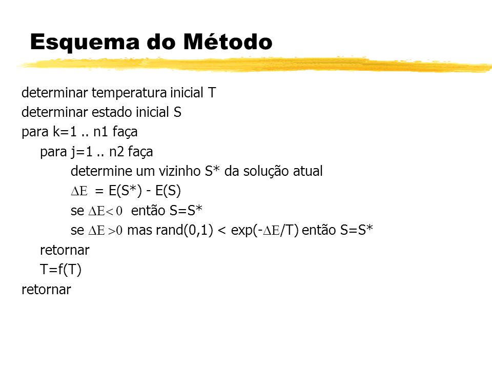 Esquema do Método determinar temperatura inicial T