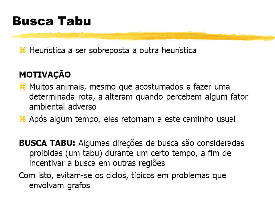 Busca Tabu Heurística a ser sobreposta a outra heurística MOTIVAÇÃO