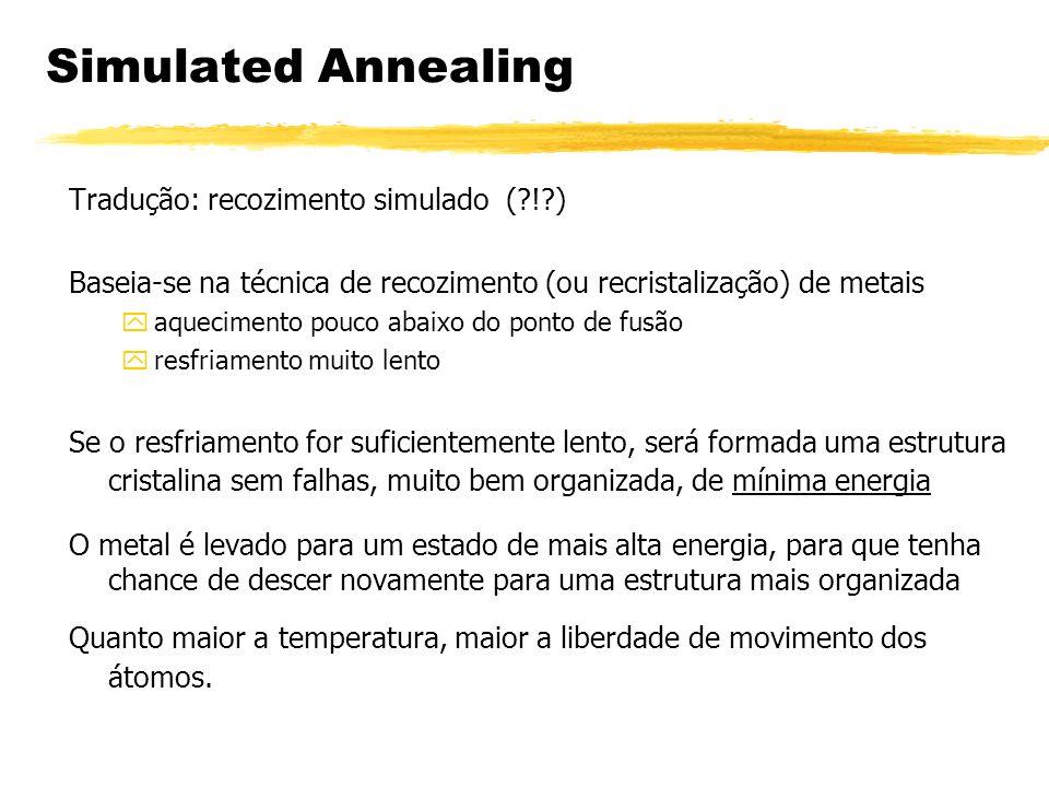 Simulated Annealing Tradução: recozimento simulado ( ! )