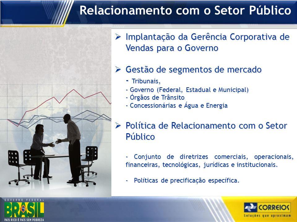 Relacionamento com o Setor Público