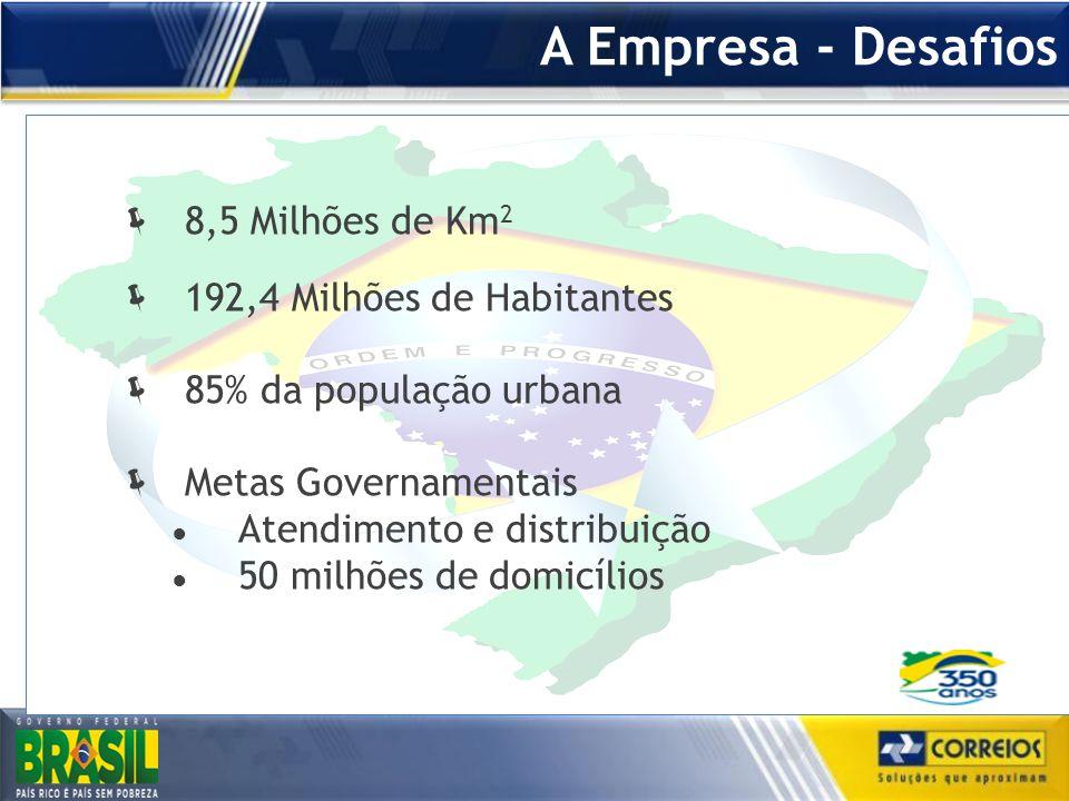 A Empresa - Desafios 8,5 Milhões de Km2 192,4 Milhões de Habitantes