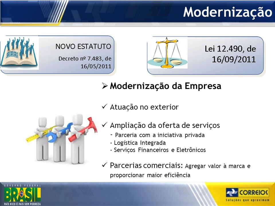 Modernização Modernização da Empresa Atuação no exterior