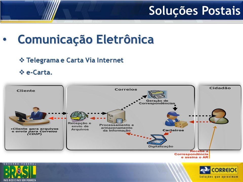 Comunicação Eletrônica