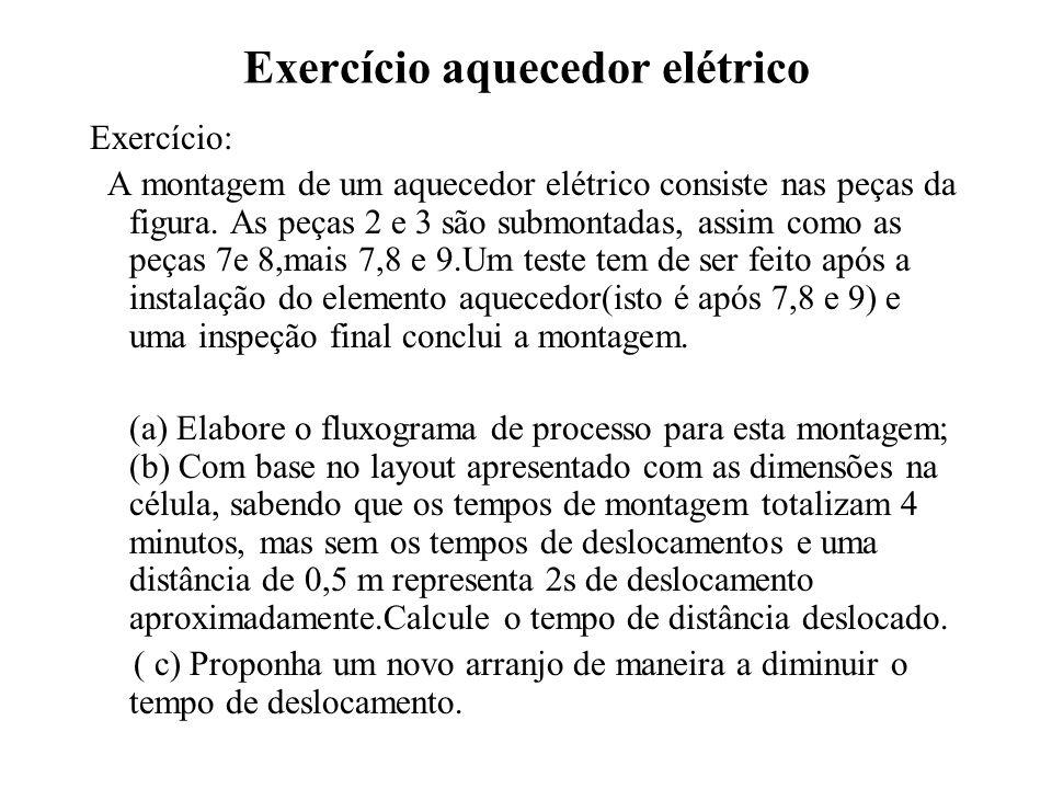 Exercício aquecedor elétrico