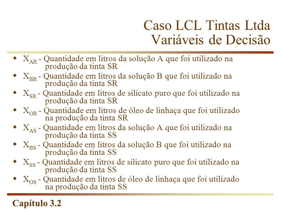 Caso LCL Tintas Ltda Variáveis de Decisão
