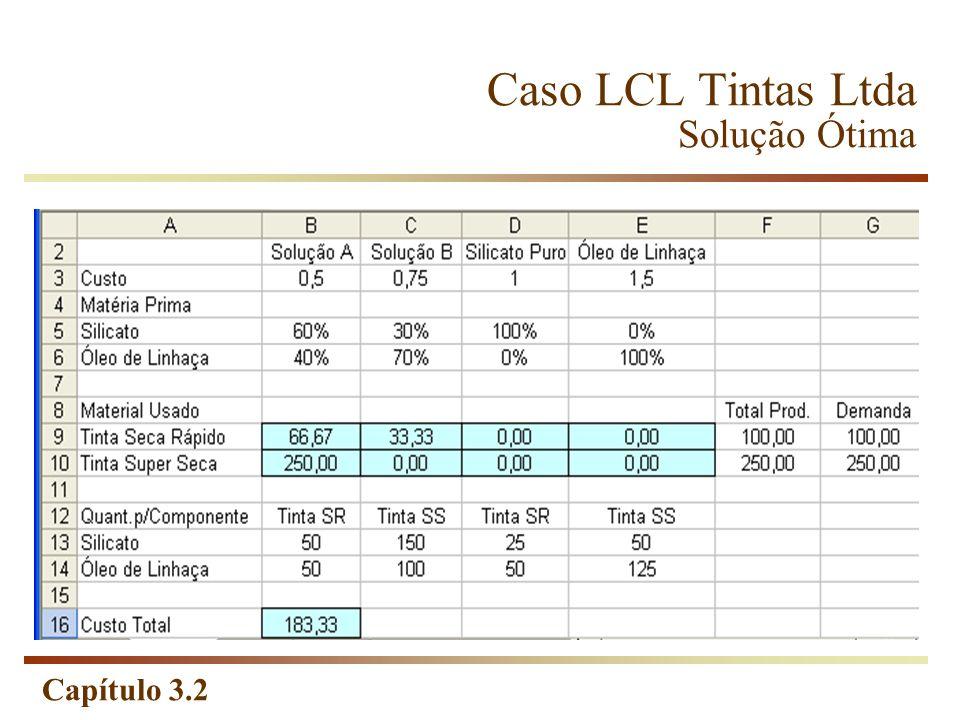 Caso LCL Tintas Ltda Solução Ótima
