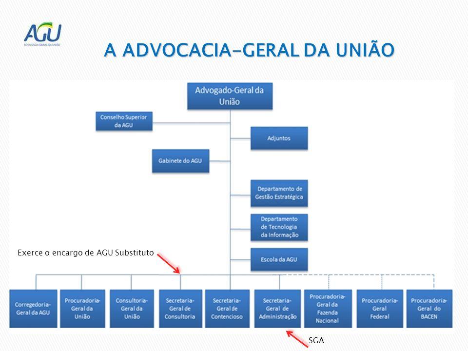A ADVOCACIA-GERAL DA UNIÃO