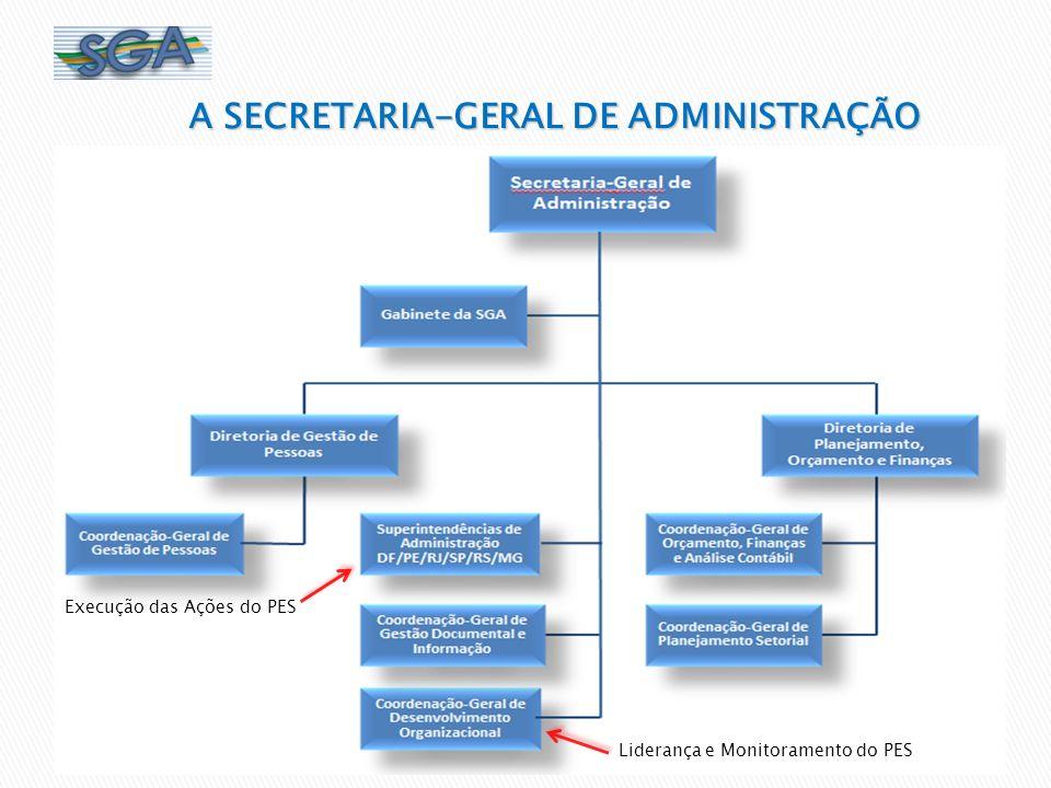 A SECRETARIA-GERAL DE ADMINISTRAÇÃO