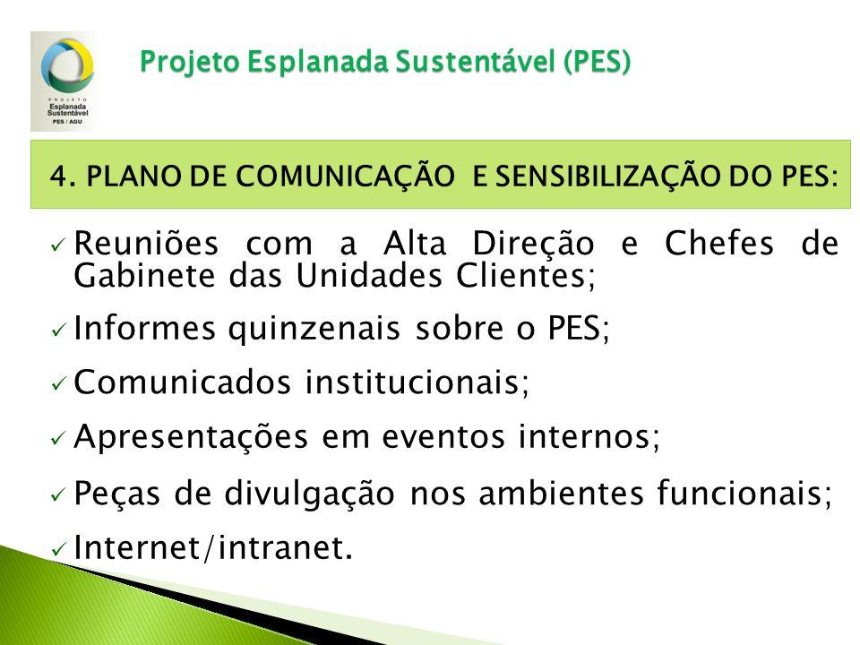 Informes quinzenais sobre o PES;