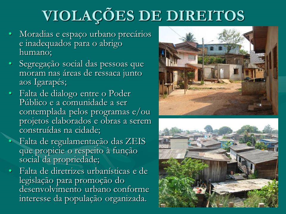 VIOLAÇÕES DE DIREITOSMoradias e espaço urbano precários e inadequados para o abrigo humano;