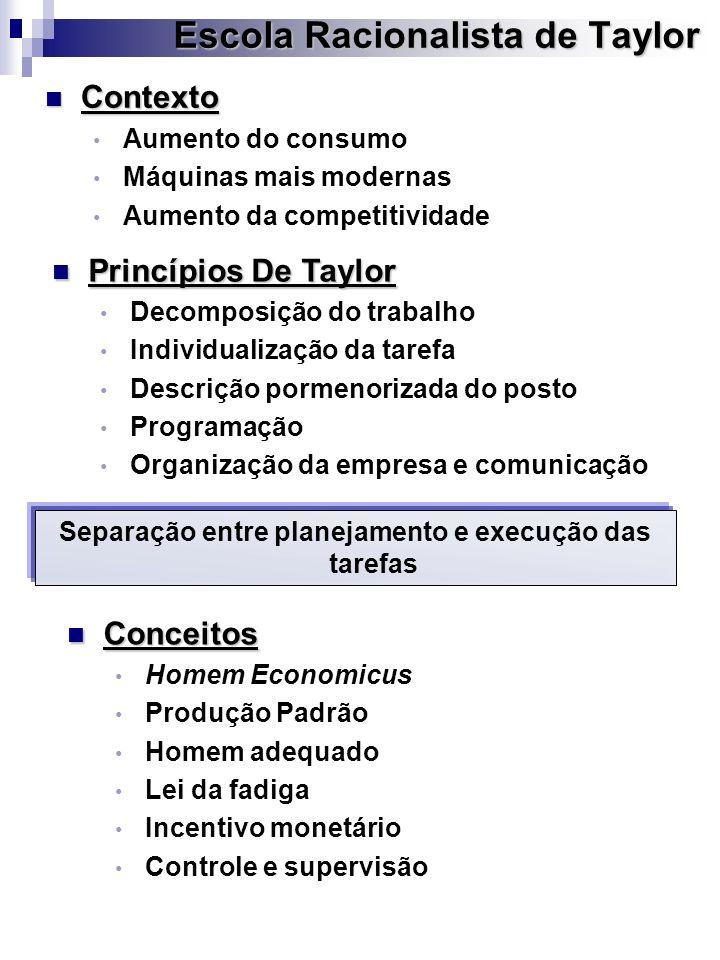 Escola Racionalista de Taylor