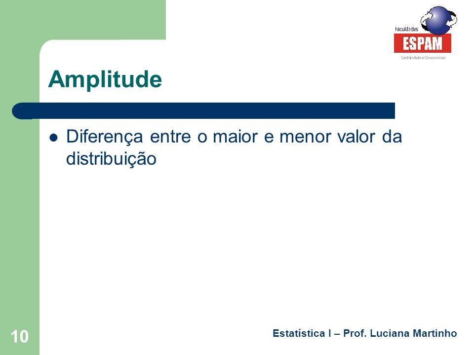 Amplitude Diferença entre o maior e menor valor da distribuição